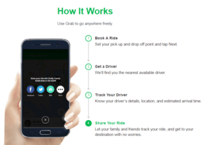 ₱200 OFF GRAB PH | Best Grabtaxi & Grabcar Promo Codes [TODAY]